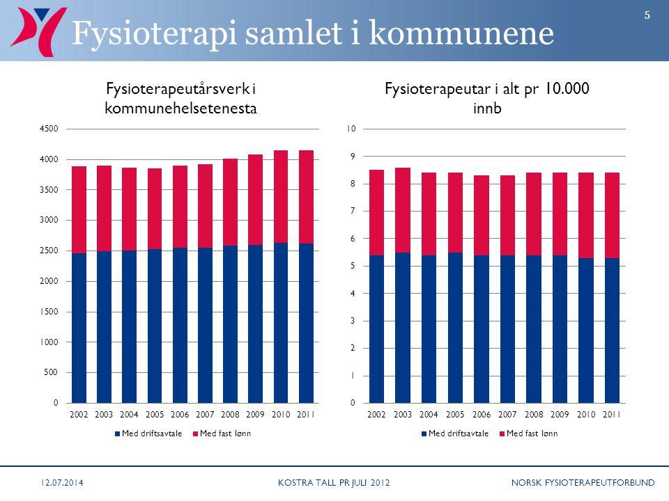 NORSK FYSIOTERAPEUTFORBUND Fysioterapi samlet i kommunene KOSTRA TALL PR JULI 201212.07.2014 5