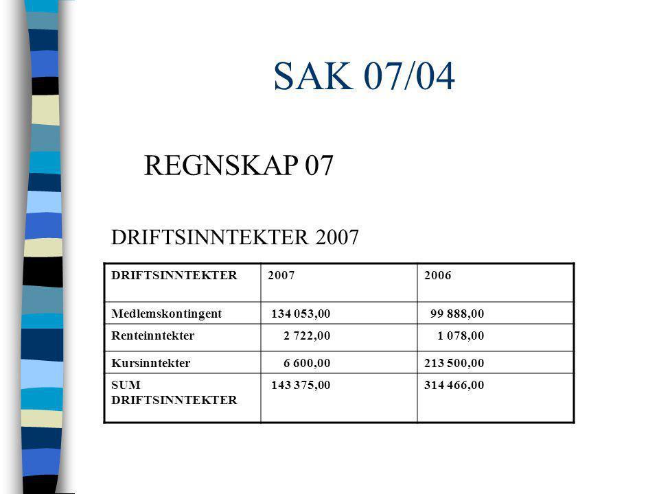 (07/03 - årsberetning forts.) Arendal 23.04.08 Bas van den Beld Avdelingsleder Styrets forslag til vedtak: årsmøtet tar årsberetningen for NFF Aust Ag
