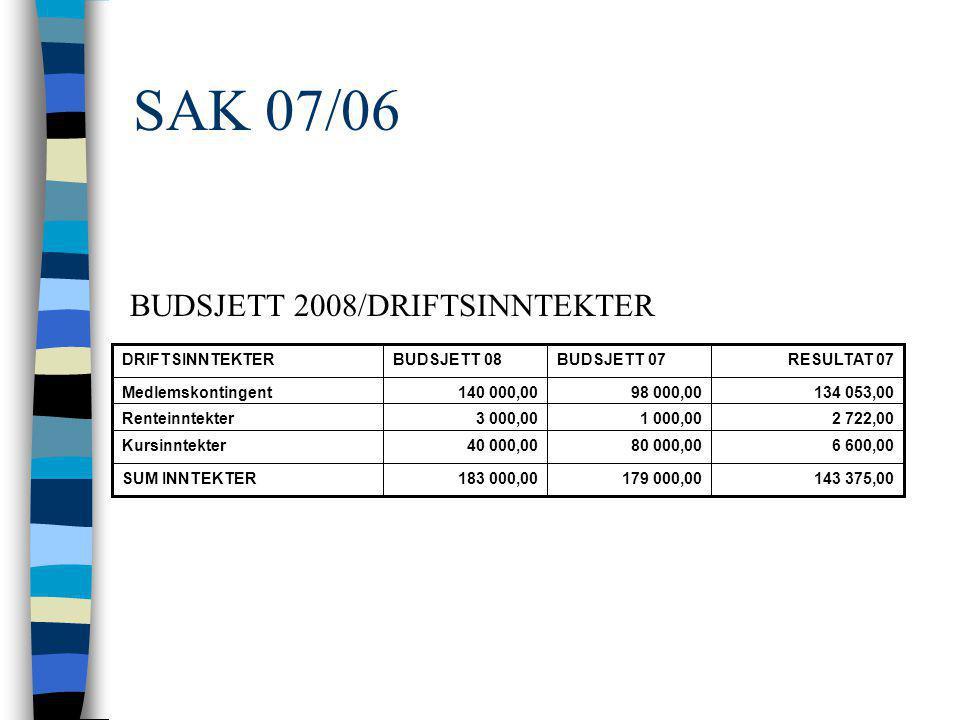 SAK 07/05 n Mål for 2008 –Forbedring / utvidelse av kontakten mellom styret i avdelingen og medlemmene –Tillitsvalgt og kontaktpersonsordningen med op