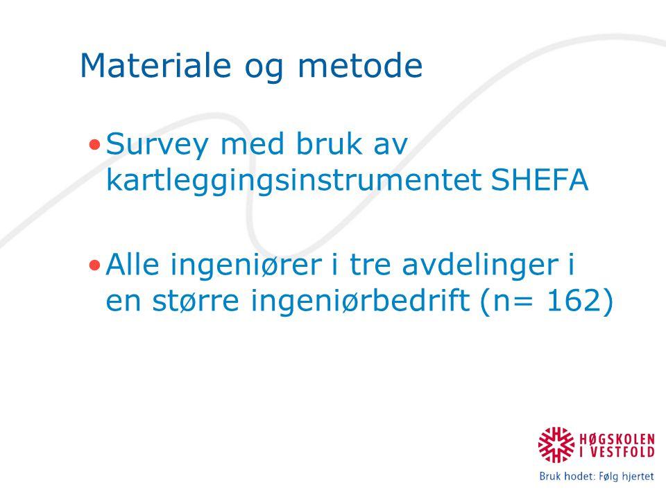 Materiale og metode Survey med bruk av kartleggingsinstrumentet SHEFA Alle ingeniører i tre avdelinger i en større ingeniørbedrift (n= 162)