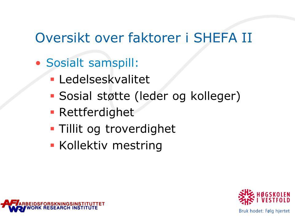 Oversikt over faktorer i SHEFA II Sosialt samspill:  Ledelseskvalitet  Sosial støtte (leder og kolleger)  Rettferdighet  Tillit og troverdighet  Kollektiv mestring