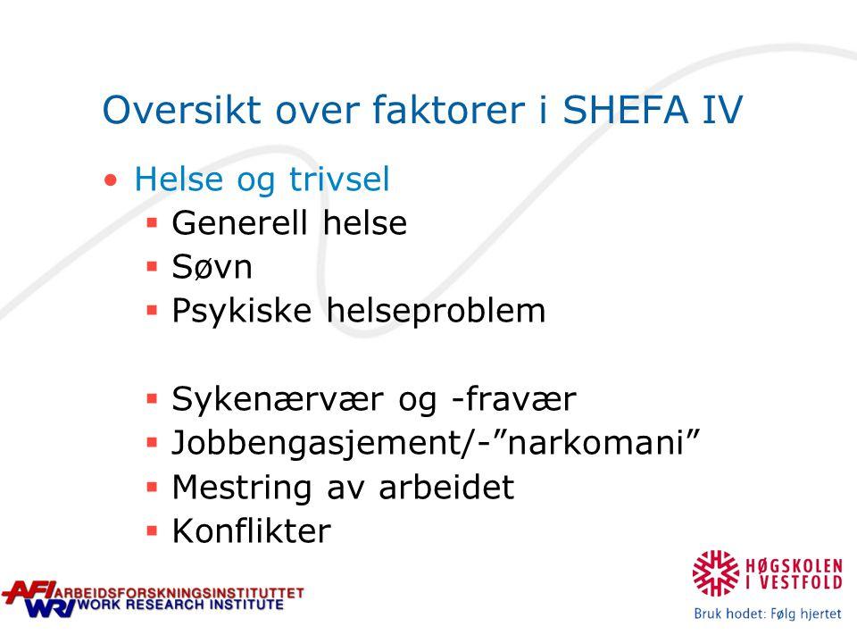 Oversikt over faktorer i SHEFA IV Helse og trivsel  Generell helse  Søvn  Psykiske helseproblem  Sykenærvær og -fravær  Jobbengasjement/- narkomani  Mestring av arbeidet  Konflikter