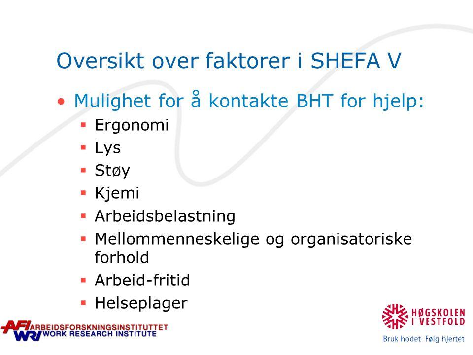 Oversikt over faktorer i SHEFA V Mulighet for å kontakte BHT for hjelp:  Ergonomi  Lys  Støy  Kjemi  Arbeidsbelastning  Mellommenneskelige og organisatoriske forhold  Arbeid-fritid  Helseplager