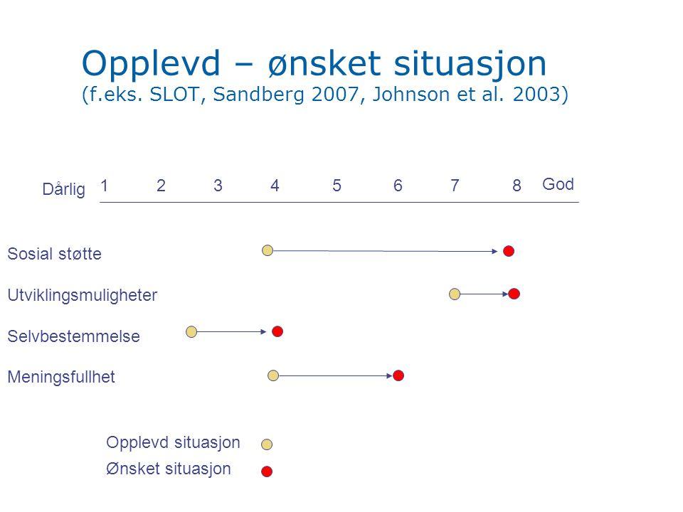 Opplevd – ønsket situasjon (f.eks. SLOT, Sandberg 2007, Johnson et al. 2003) Opplevd situasjon Ønsket situasjon 1 2 3 4 5 6 7 8 Sosial støtte Utviklin
