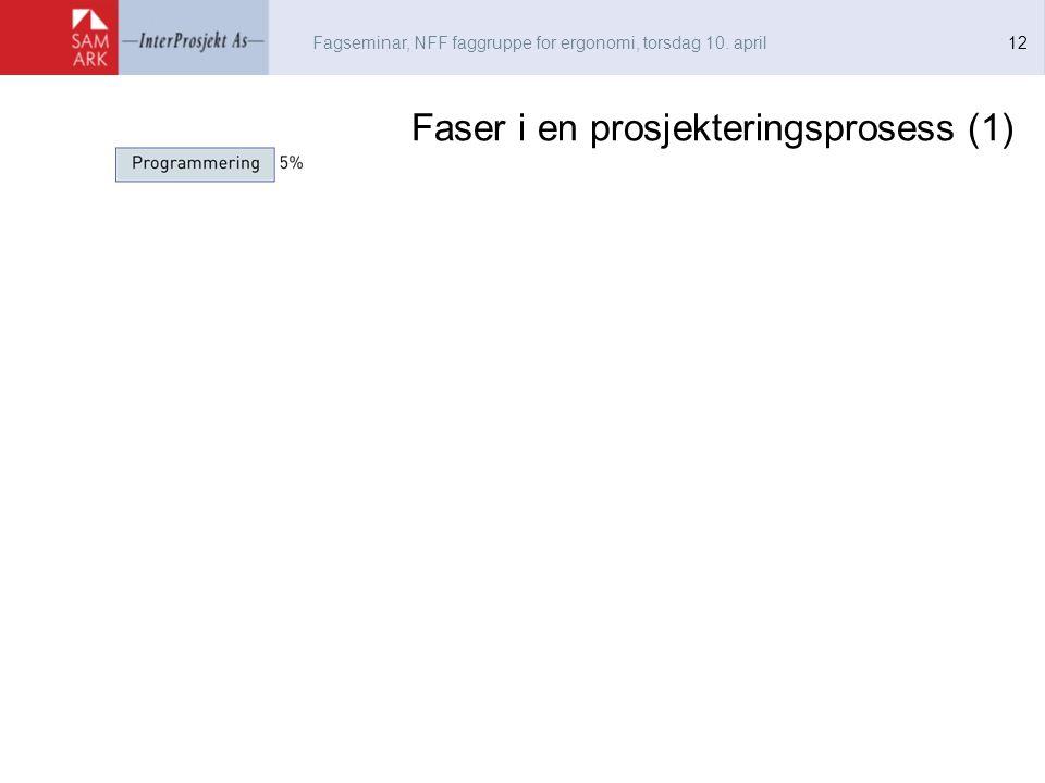 Faser i en prosjekteringsprosess (1) Fagseminar, NFF faggruppe for ergonomi, torsdag 10. april 12