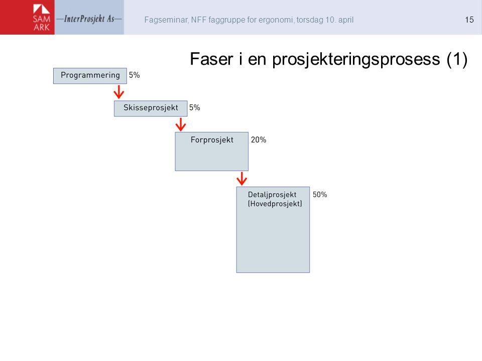 Fagseminar, NFF faggruppe for ergonomi, torsdag 10. april 15 Faser i en prosjekteringsprosess (1)