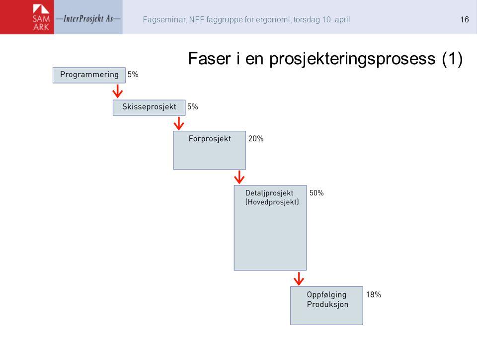 Fagseminar, NFF faggruppe for ergonomi, torsdag 10. april 16 Faser i en prosjekteringsprosess (1)