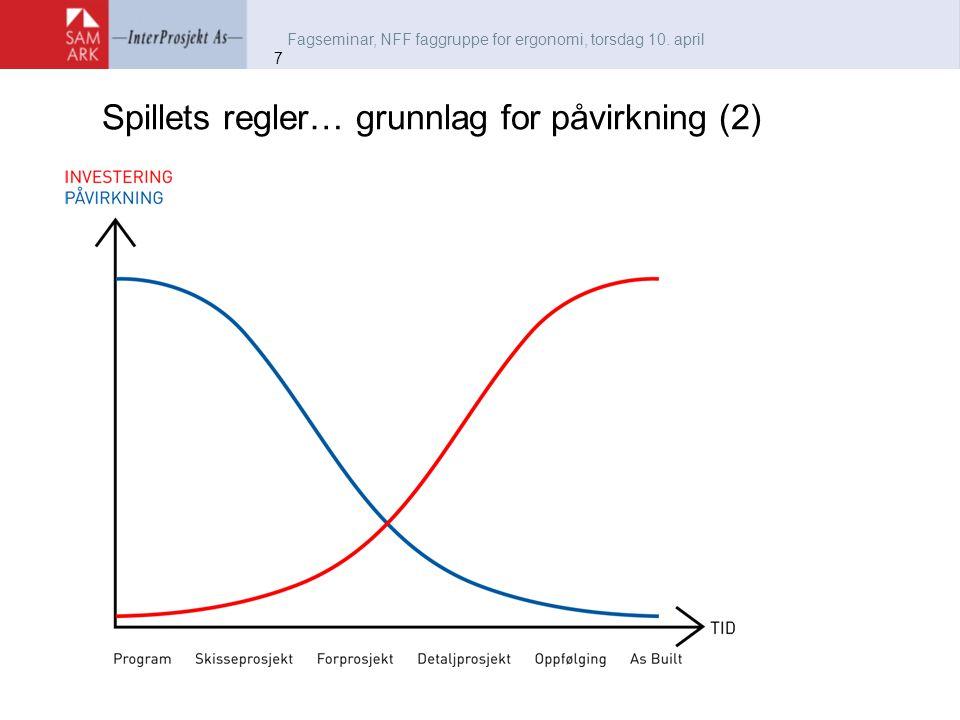 Spillets regler… grunnlag for påvirkning (2) Fagseminar, NFF faggruppe for ergonomi, torsdag 10. april 7
