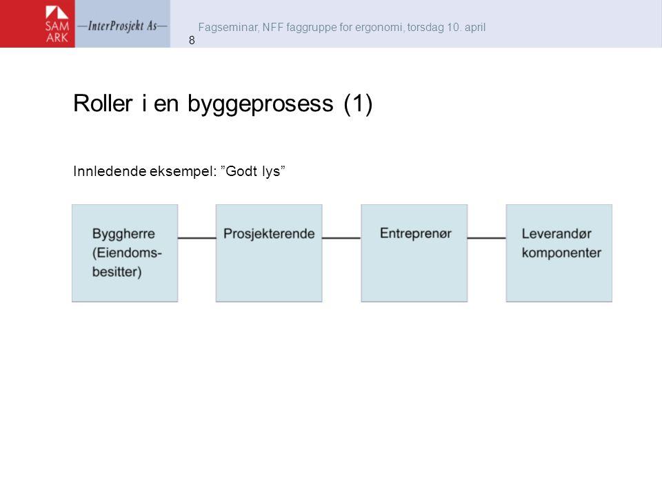 """Roller i en byggeprosess (1) Innledende eksempel: """"Godt lys"""" Fagseminar, NFF faggruppe for ergonomi, torsdag 10. april 8"""