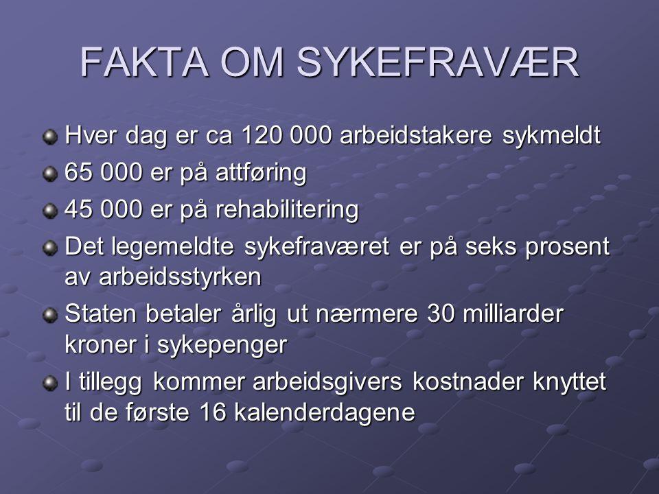 TETTERE OPPFØLGNING AV SYKEMELDTE Fra 1.