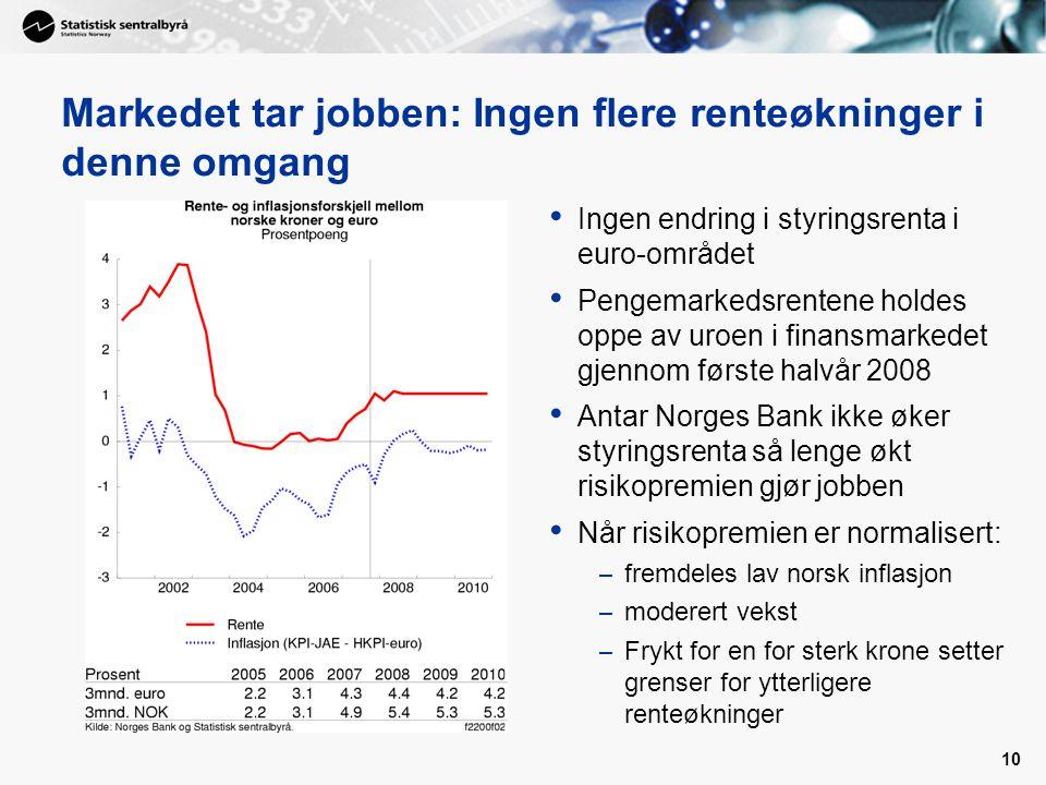10 Markedet tar jobben: Ingen flere renteøkninger i denne omgang Ingen endring i styringsrenta i euro-området Pengemarkedsrentene holdes oppe av uroen