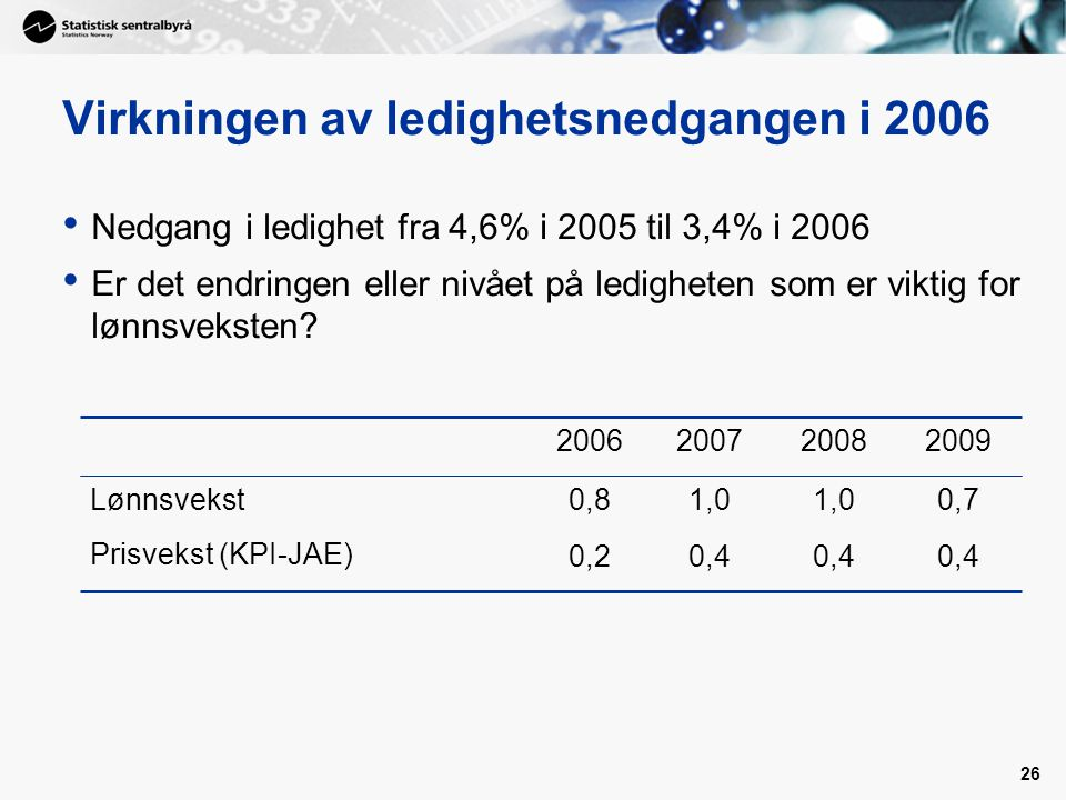 26 Virkningen av ledighetsnedgangen i 2006 Nedgang i ledighet fra 4,6% i 2005 til 3,4% i 2006 Er det endringen eller nivået på ledigheten som er viktig for lønnsveksten.