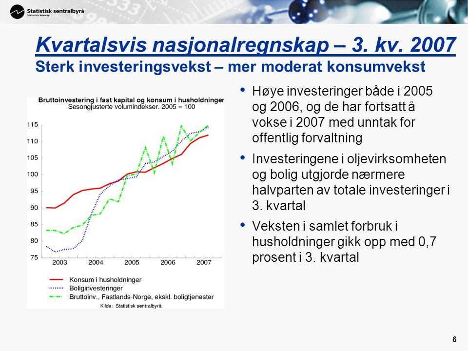 6 Kvartalsvis nasjonalregnskap – 3. kv. 2007 Sterk investeringsvekst – mer moderat konsumvekst Høye investeringer både i 2005 og 2006, og de har forts
