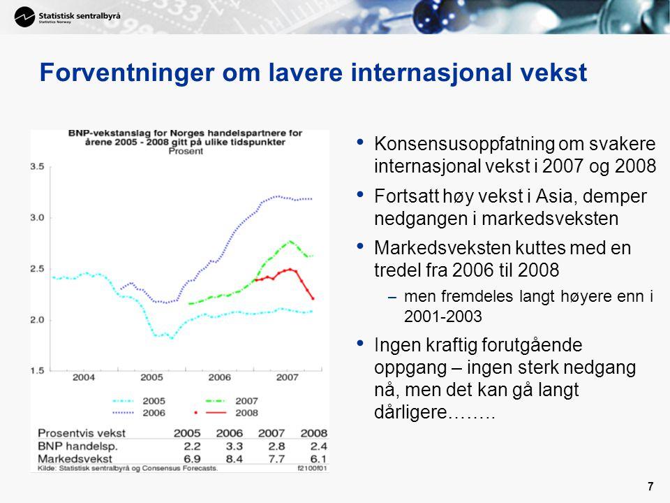 7 Forventninger om lavere internasjonal vekst Konsensusoppfatning om svakere internasjonal vekst i 2007 og 2008 Fortsatt høy vekst i Asia, demper nedgangen i markedsveksten Markedsveksten kuttes med en tredel fra 2006 til 2008 – men fremdeles langt høyere enn i 2001-2003 Ingen kraftig forutgående oppgang – ingen sterk nedgang nå, men det kan gå langt dårligere……..