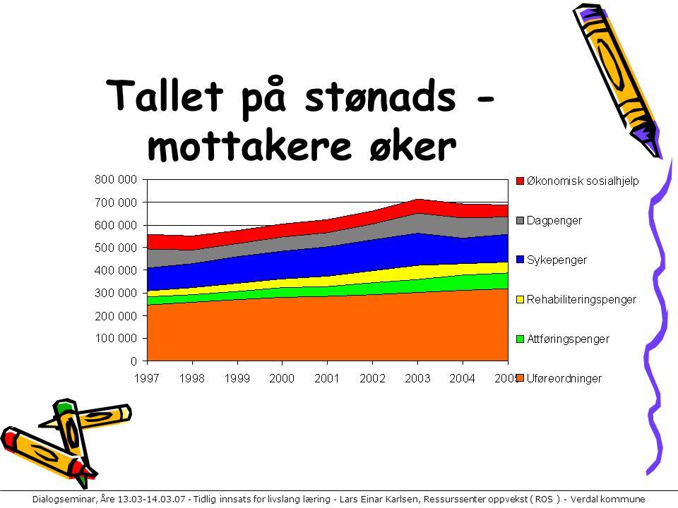 Dialogseminar, Åre 13.03-14.03.07 - Tidlig innsats for livslang læring - Lars Einar Karlsen, Ressurssenter oppvekst ( ROS ) - Verdal kommune Tallet på