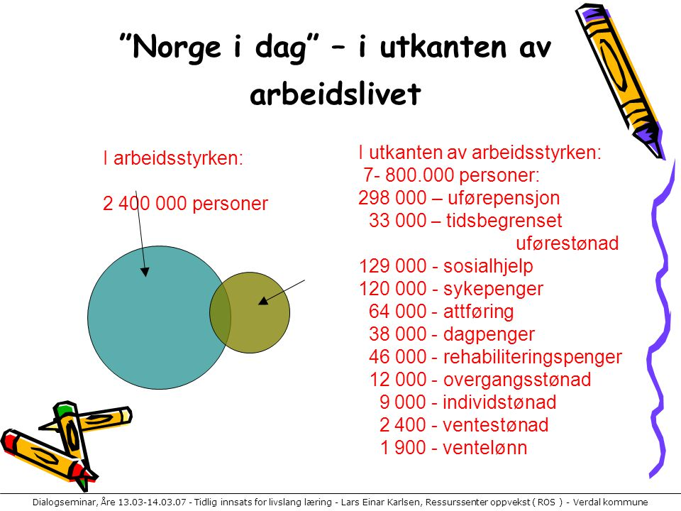"""Dialogseminar, Åre 13.03-14.03.07 - Tidlig innsats for livslang læring - Lars Einar Karlsen, Ressurssenter oppvekst ( ROS ) - Verdal kommune """"Norge i"""