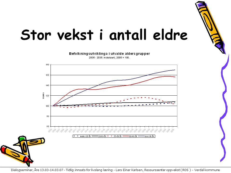 Dialogseminar, Åre 13.03-14.03.07 - Tidlig innsats for livslang læring - Lars Einar Karlsen, Ressurssenter oppvekst ( ROS ) - Verdal kommune Stor vekst i antall eldre