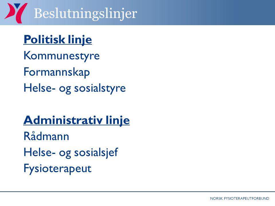 NORSK FYSIOTERAPEUTFORBUND Beslutningslinjer Politisk linje Kommunestyre Formannskap Helse- og sosialstyre Administrativ linje Rådmann Helse- og sosialsjef Fysioterapeut