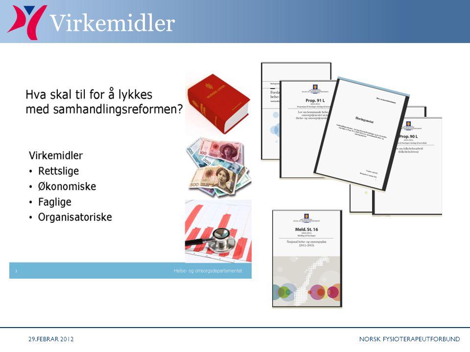 NORSK FYSIOTERAPEUTFORBUND Virkemidler 29.FEBRAR 2012