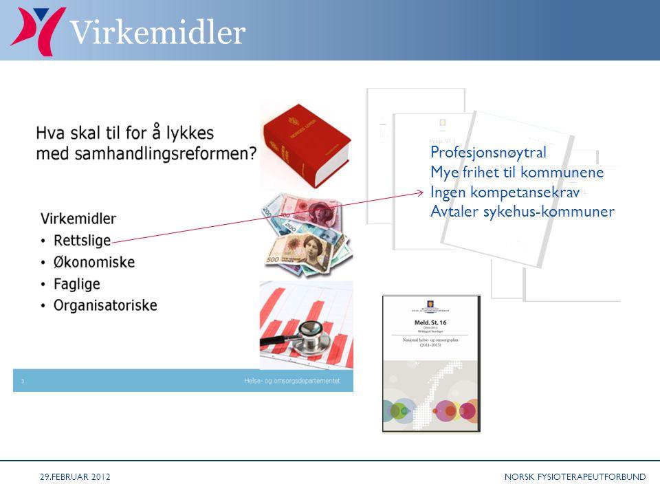NORSK FYSIOTERAPEUTFORBUND Hva nå? 29.FEBRUAR 2012