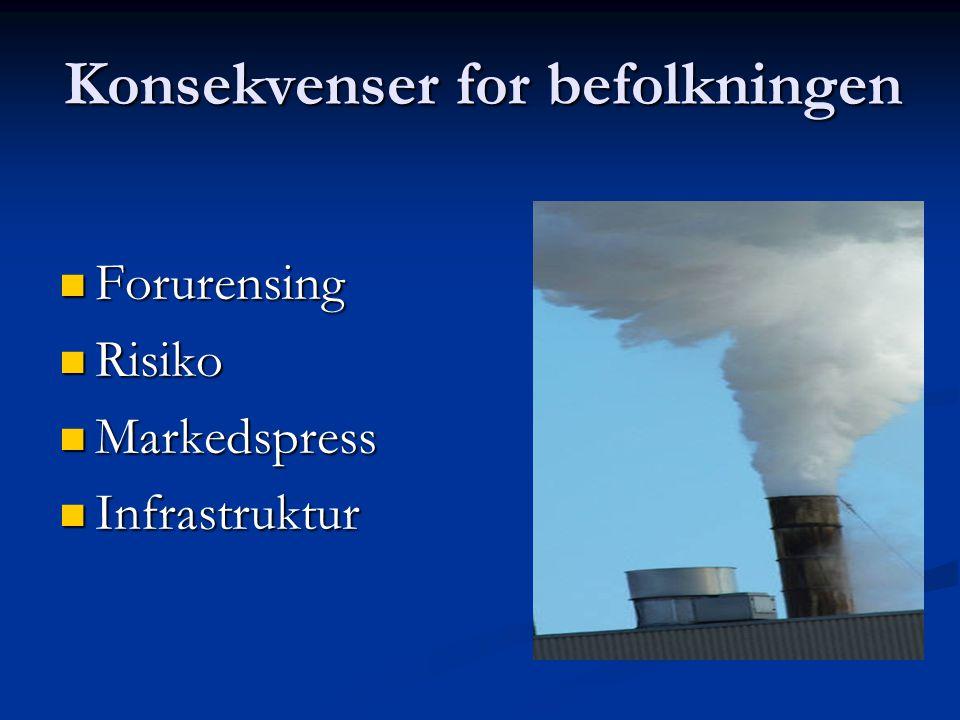 Konsekvenser for befolkningen Forurensing Forurensing Risiko Risiko Markedspress Markedspress Infrastruktur Infrastruktur