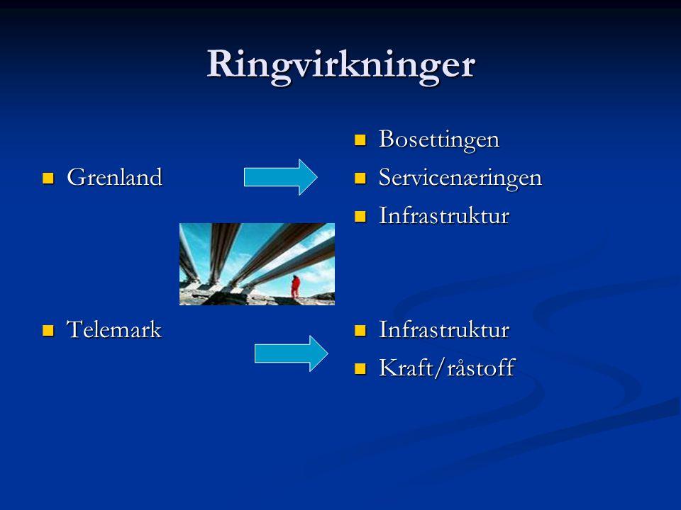 Ringvirkninger Grenland Grenland Telemark Telemark Bosettingen Servicenæringen Infrastruktur Kraft/råstoff