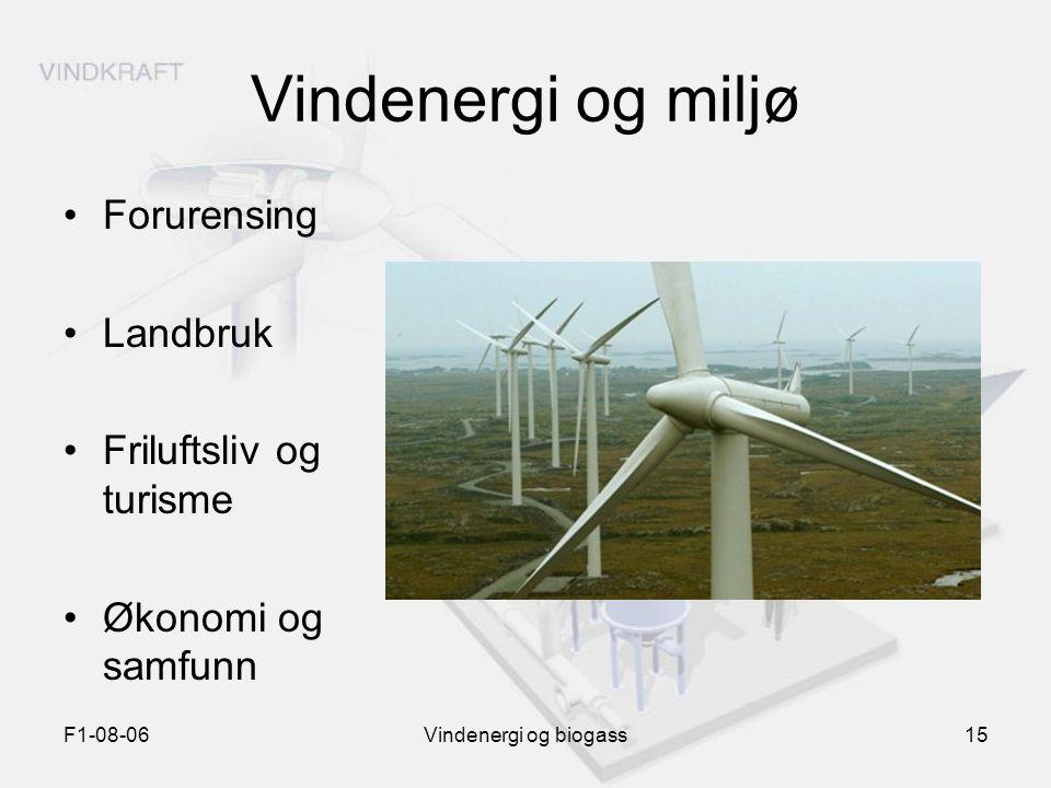 F1-08-06Vindenergi og biogass15 Vindenergi og miljø Forurensing Landbruk Friluftsliv og turisme Økonomi og samfunn