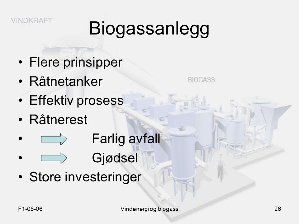 F1-08-06Vindenergi og biogass26 Biogassanlegg Flere prinsipper Råtnetanker Effektiv prosess Råtnerest Farlig avfall Gjødsel Store investeringer
