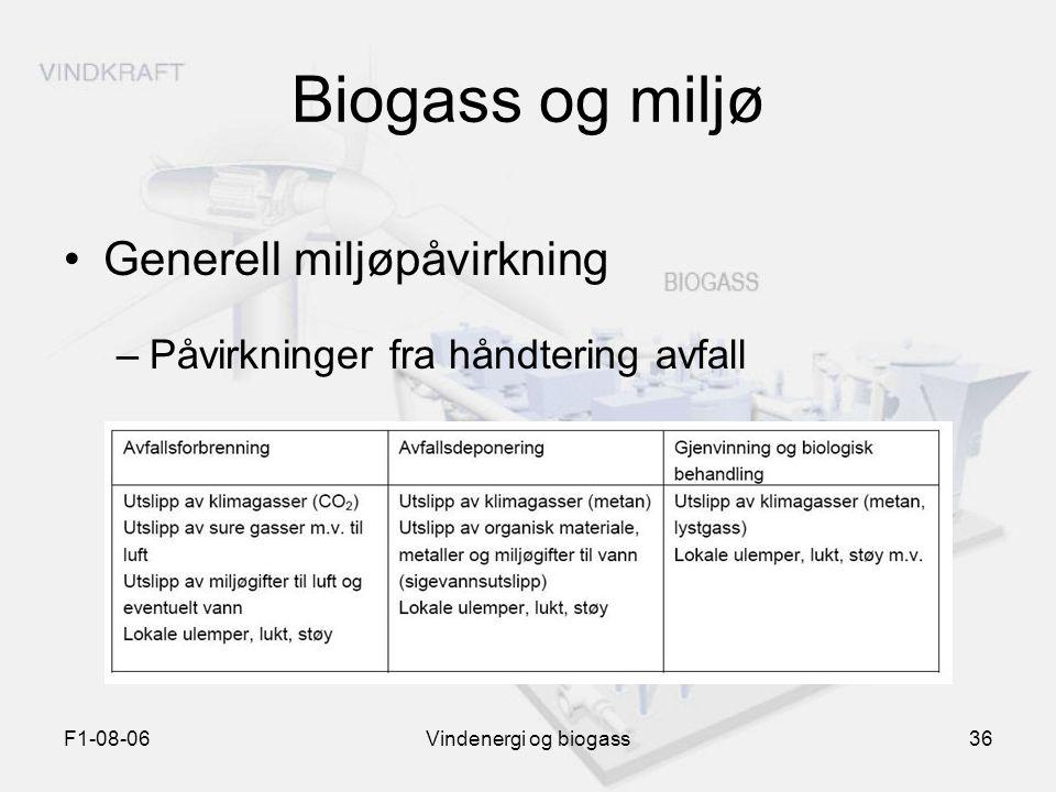 F1-08-06Vindenergi og biogass36 Biogass og miljø Generell miljøpåvirkning –Påvirkninger fra håndtering avfall