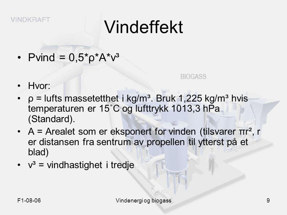 F1-08-06Vindenergi og biogass9 Vindeffekt Pvind = 0,5*ρ*A*v³ Hvor: ρ = lufts massetetthet i kg/m³. Bruk 1,225 kg/m³ hvis temperaturen er 15˚C og luftt