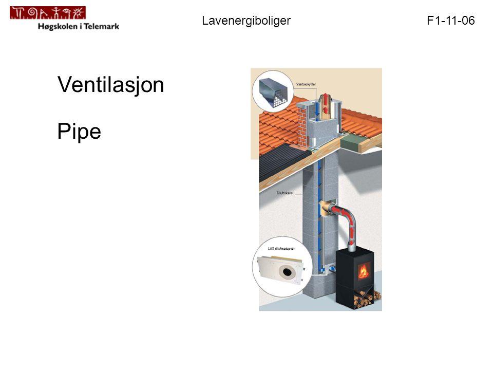 F1-11-06Lavenergiboliger Energiforbruk Lavenergiboliger Standardboliger