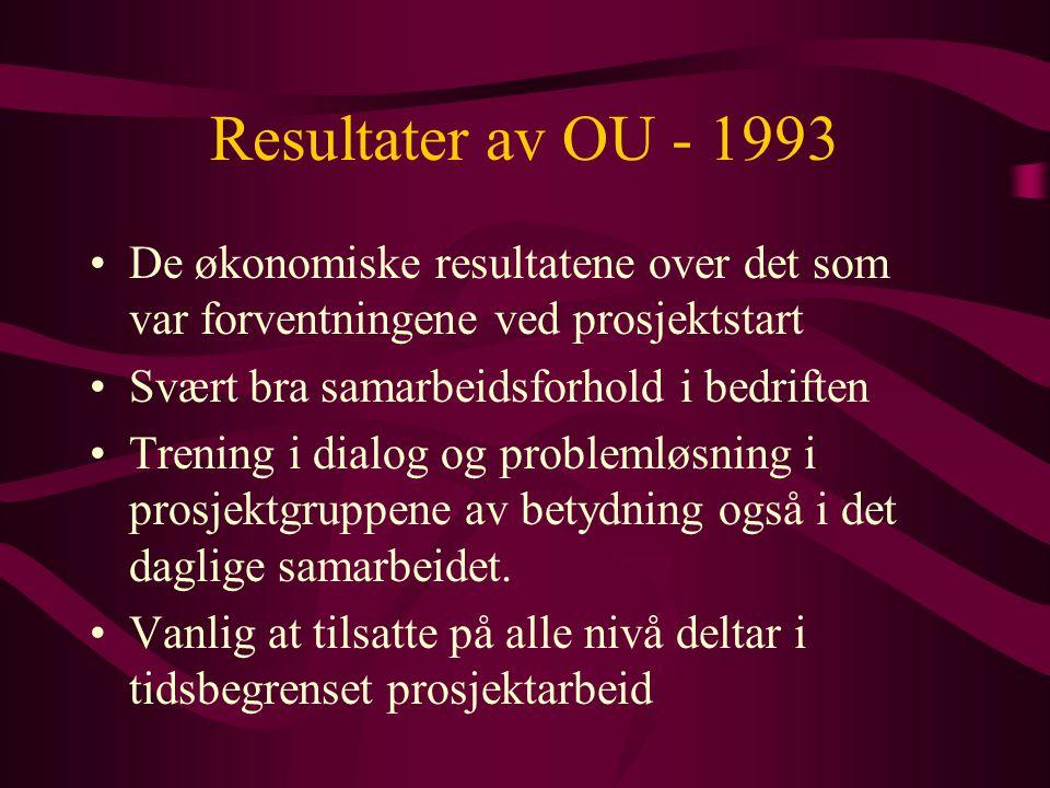 Resultater av OU - 1993 De økonomiske resultatene over det som var forventningene ved prosjektstart Svært bra samarbeidsforhold i bedriften Trening i dialog og problemløsning i prosjektgruppene av betydning også i det daglige samarbeidet.