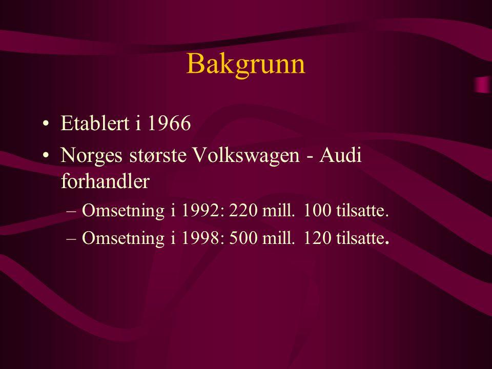 Bakgrunn Etablert i 1966 Norges største Volkswagen - Audi forhandler –Omsetning i 1992: 220 mill. 100 tilsatte. –Omsetning i 1998: 500 mill. 120 tilsa