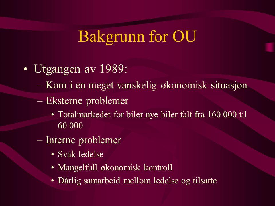 Bakgrunn for OU Utgangen av 1989: –Kom i en meget vanskelig økonomisk situasjon –Eksterne problemer Totalmarkedet for biler nye biler falt fra 160 000