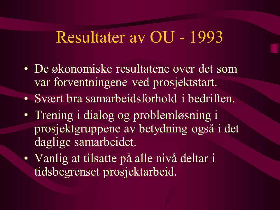 Resultater av OU - 1993 De økonomiske resultatene over det som var forventningene ved prosjektstart.