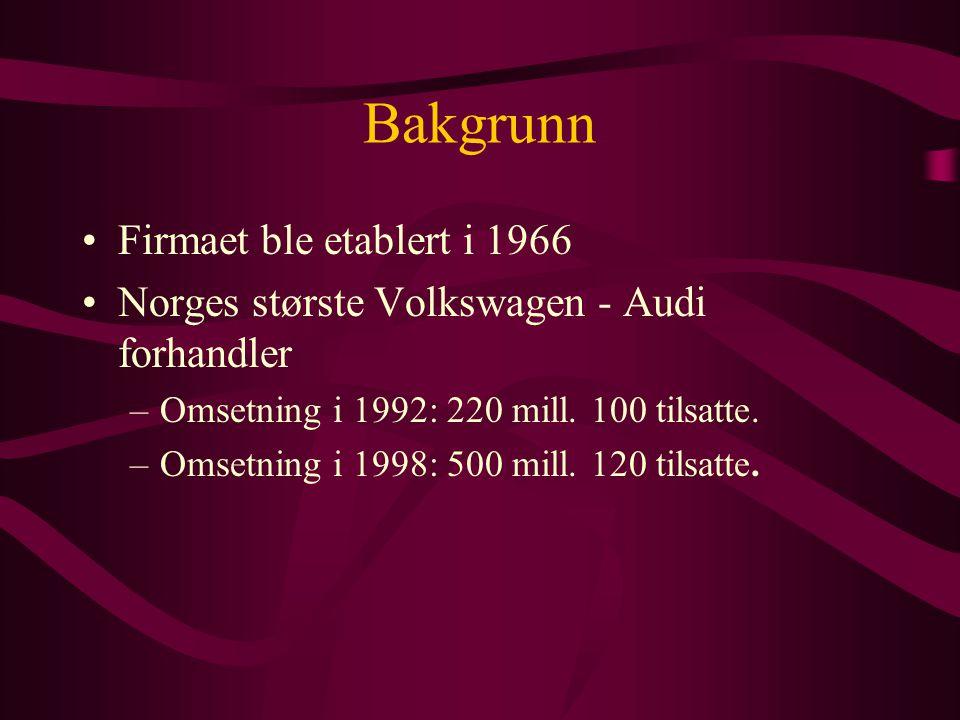 Bakgrunn Firmaet ble etablert i 1966 Norges største Volkswagen - Audi forhandler –Omsetning i 1992: 220 mill.