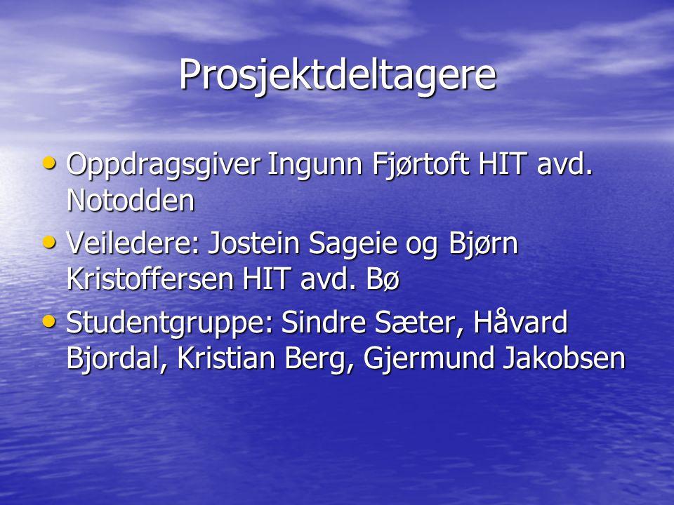 Prosjektdeltagere Oppdragsgiver Ingunn Fjørtoft HIT avd. Notodden Oppdragsgiver Ingunn Fjørtoft HIT avd. Notodden Veiledere: Jostein Sageie og Bjørn K