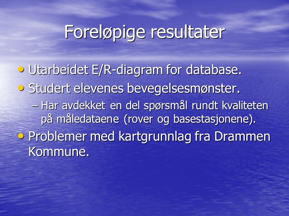 Foreløpige resultater Utarbeidet E/R-diagram for database. Utarbeidet E/R-diagram for database. Studert elevenes bevegelsesmønster. Studert elevenes b