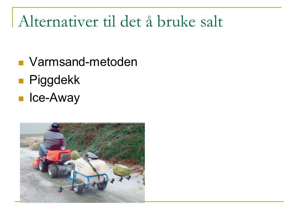 Alternativer til det å bruke salt Varmsand-metoden Piggdekk Ice-Away