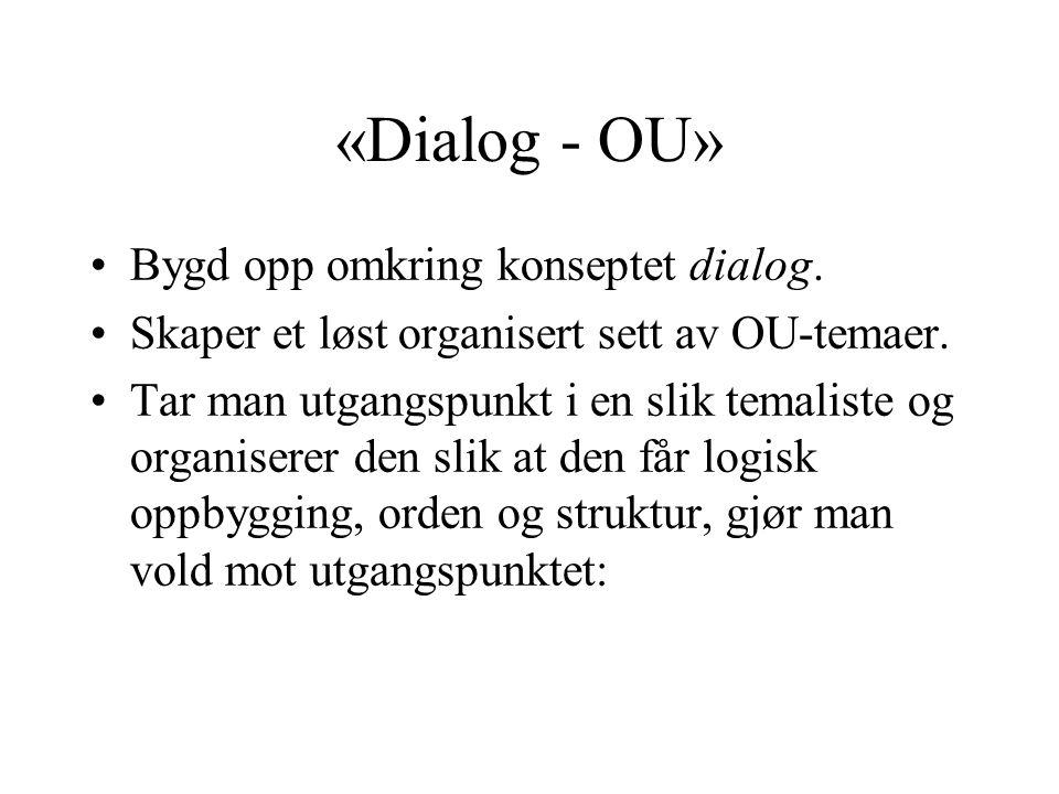 «Dialog - OU» Bygd opp omkring konseptet dialog. Skaper et løst organisert sett av OU-temaer.