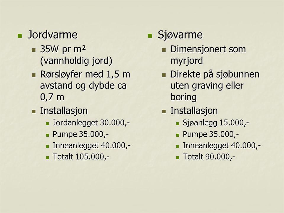 Jordvarme Jordvarme 35W pr m² (vannholdig jord) 35W pr m² (vannholdig jord) Rørsløyfer med 1,5 m avstand og dybde ca 0,7 m Rørsløyfer med 1,5 m avstan