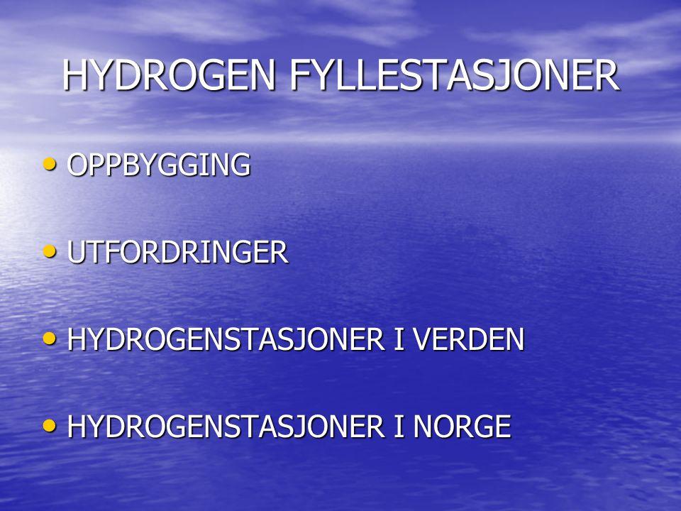 HYDROGEN FYLLESTASJONER OPPBYGGING OPPBYGGING UTFORDRINGER UTFORDRINGER HYDROGENSTASJONER I VERDEN HYDROGENSTASJONER I VERDEN HYDROGENSTASJONER I NORGE HYDROGENSTASJONER I NORGE