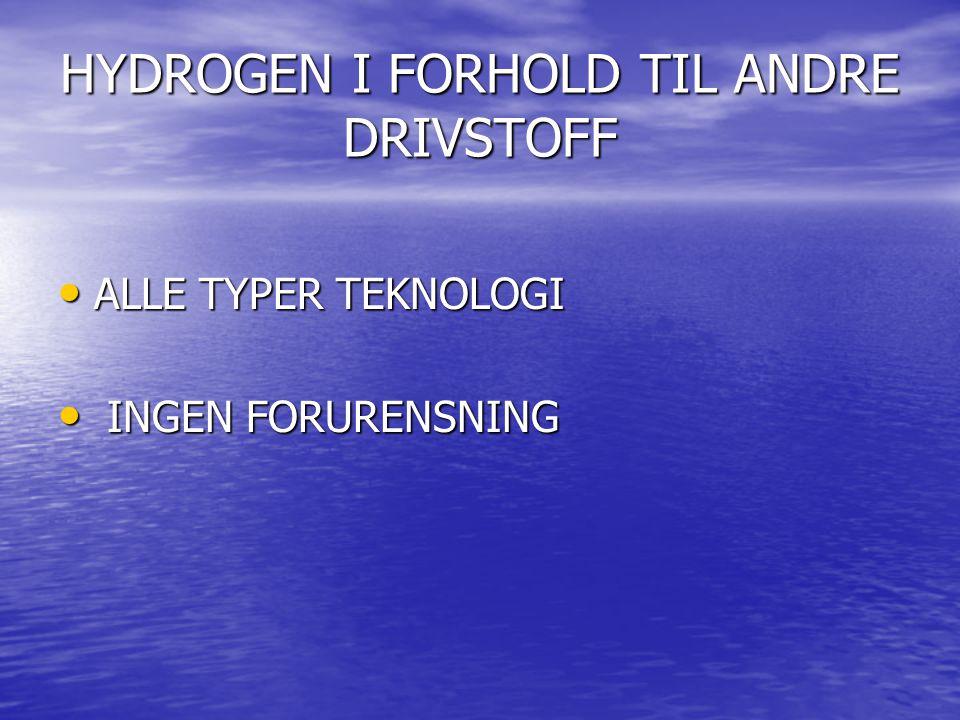 HYDROGEN I FORHOLD TIL ANDRE DRIVSTOFF ALLE TYPER TEKNOLOGI ALLE TYPER TEKNOLOGI INGEN FORURENSNING INGEN FORURENSNING