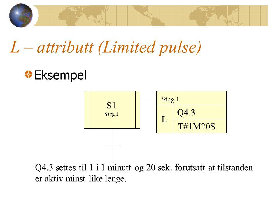 L – attributt (Limited pulse) Eksempel L Q4.3 Q4.3 settes til 1 i 1 minutt og 20 sek.