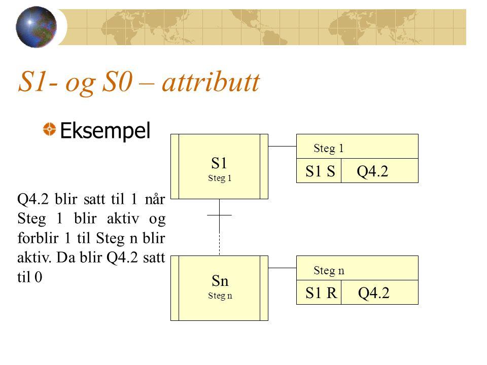S1- og S0 – attributt Eksempel S1 SQ4.2 Q4.2 blir satt til 1 når Steg 1 blir aktiv og forblir 1 til Steg n blir aktiv.