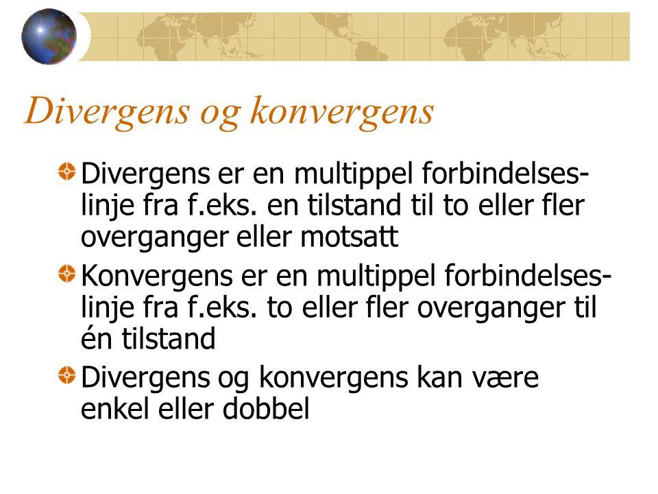 Divergens og konvergens Divergens er en multippel forbindelses- linje fra f.eks.