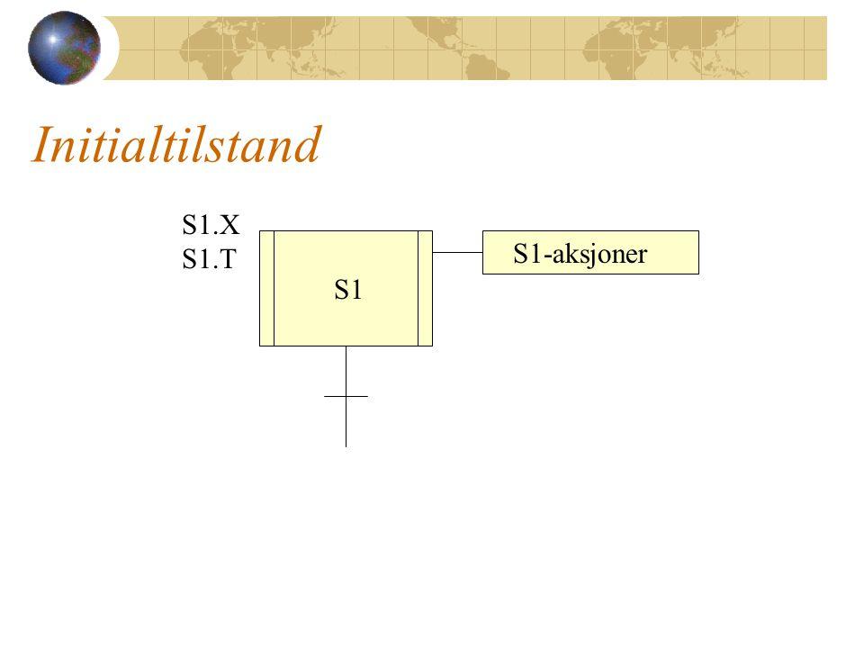 Initialtilstand S1 S1-aksjoner S1.X S1.T