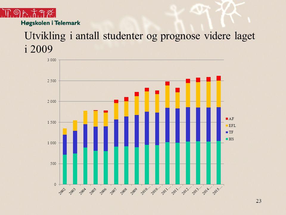 Utvikling i antall studenter og prognose videre laget i 2009 23
