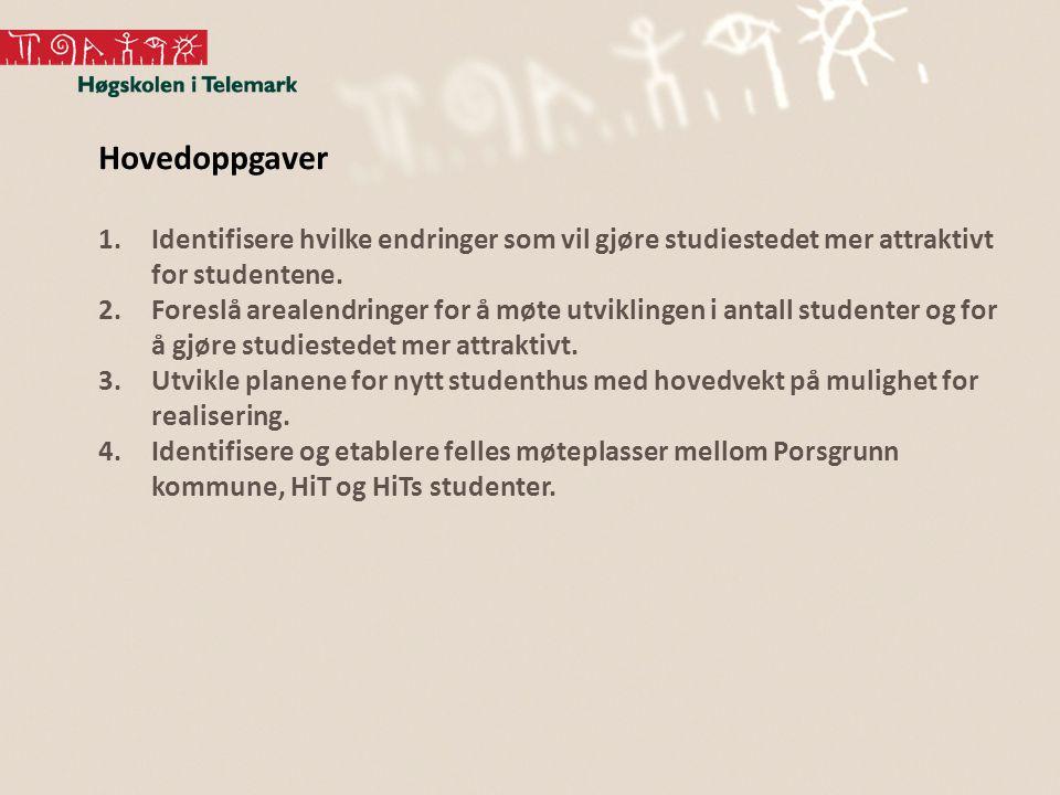 Hovedoppgaver 1.Identifisere hvilke endringer som vil gjøre studiestedet mer attraktivt for studentene. 2.Foreslå arealendringer for å møte utviklinge