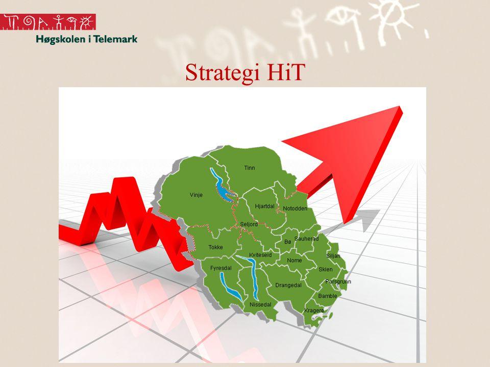 Strategi HiT